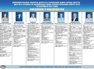 До выборов в депутаты по округу №14 в Шахтах осталась одна неделя