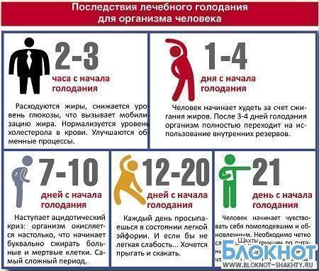 http://s0.bloknot-shakhty.ru/thumb/450x0xcut/upload/iblock/16b/gazeta49_09.jpg